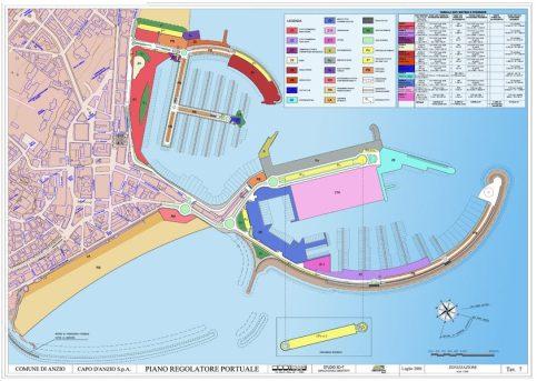 porto_anzio